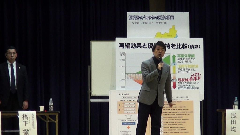 大阪市長選2014の最中、公立校体育館で催された市民集会で「大阪都構想」について説明する橋下徹・市長 撮影:及川健二